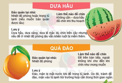"Cho con ăn hoa quả: sai là ""công cốc"" 3"