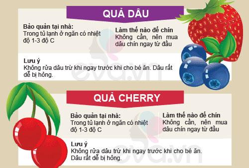 "Cho con ăn hoa quả: sai là ""công cốc"" 4"