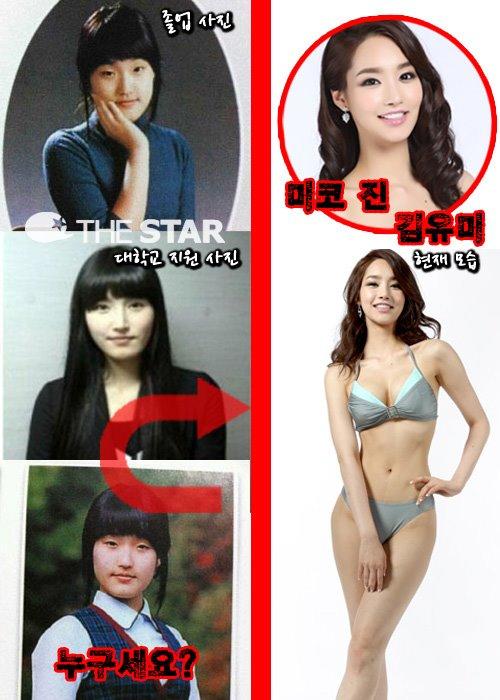 Nhan sắc thật của Hoa hậu Hàn được so sánh với Trương Thị May 6